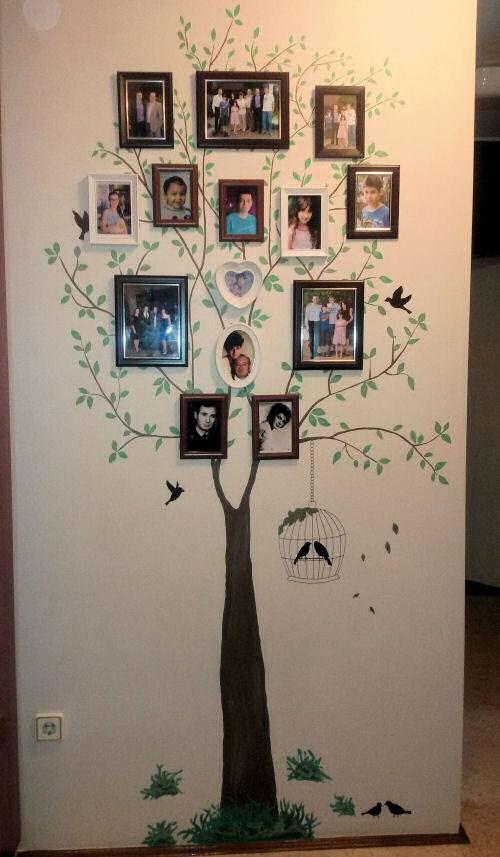 Nase porodicno stablo